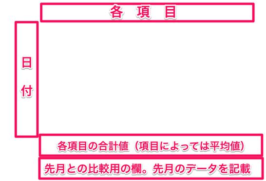 努力値を記載するエクセルシート例.png