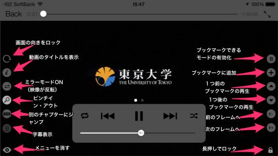 SpeedUpTVの操作画面説明