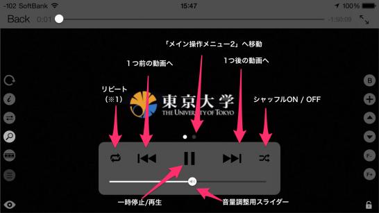 SpeedUpTV-メイン操作画面の説明